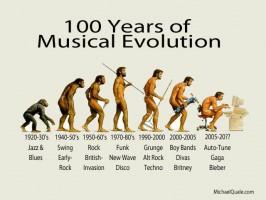 150127_100-Years-Musical-Evolution